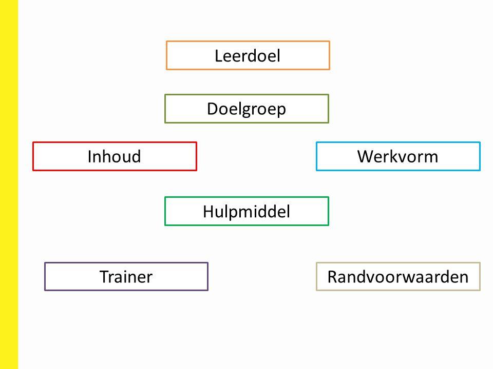 Leerdoel Inhoud Doelgroep Werkvorm Trainer Hulpmiddel Randvoorwaarden