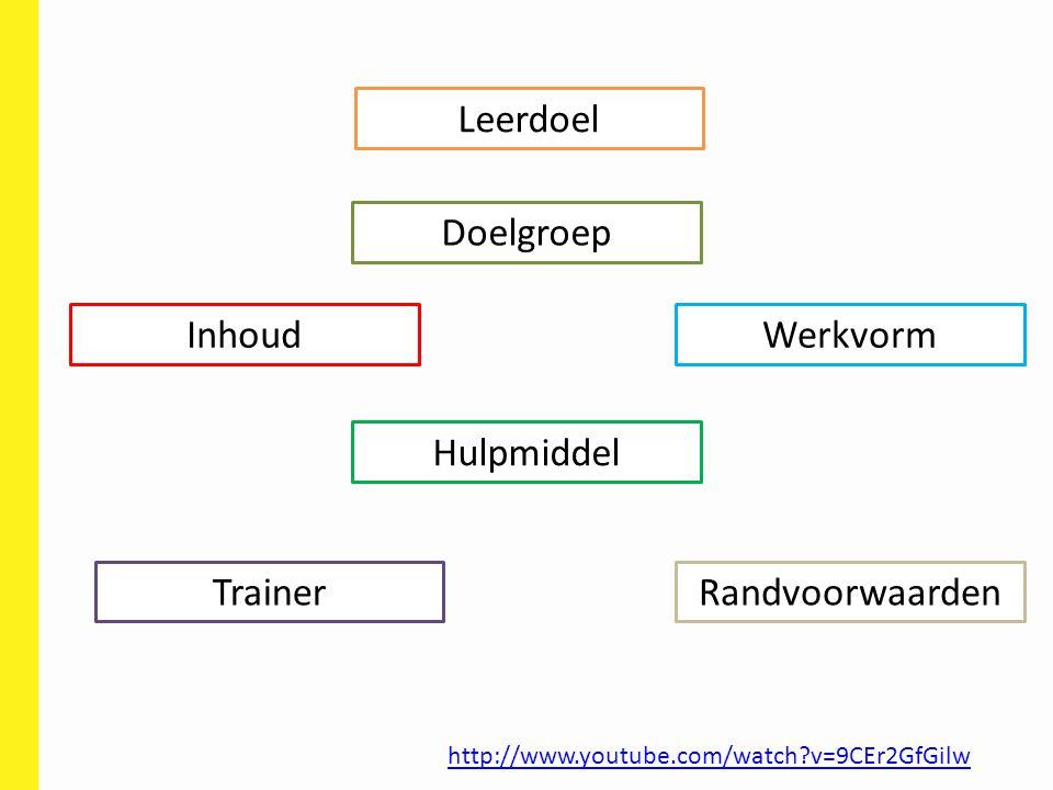 Leerdoel Inhoud Doelgroep Werkvorm Trainer Hulpmiddel Randvoorwaarden http://www.youtube.com/watch v=9CEr2GfGilw