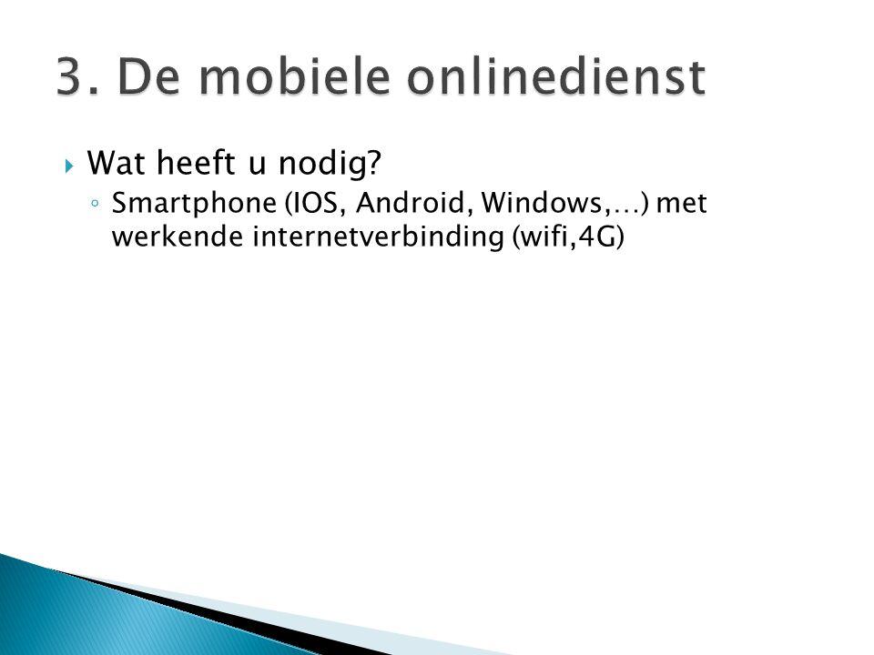  Wat heeft u nodig? ◦ Smartphone (IOS, Android, Windows,…) met werkende internetverbinding (wifi,4G)