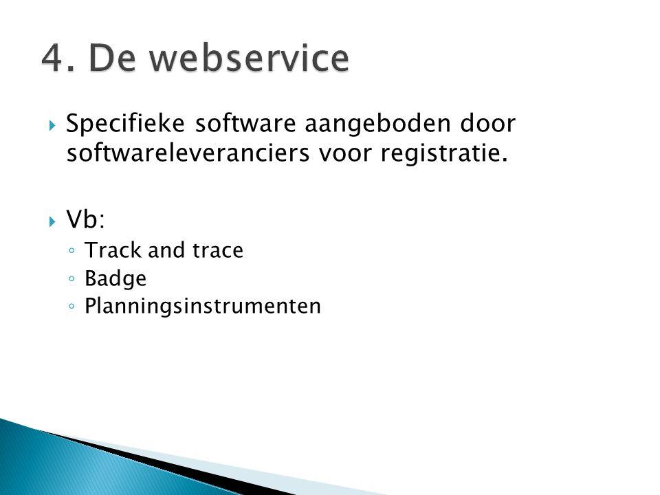  Specifieke software aangeboden door softwareleveranciers voor registratie.  Vb: ◦ Track and trace ◦ Badge ◦ Planningsinstrumenten