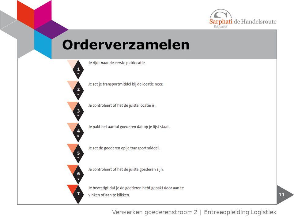 11 Verwerken goederenstroom 2 | Entreeopleiding Logistiek Orderverzamelen