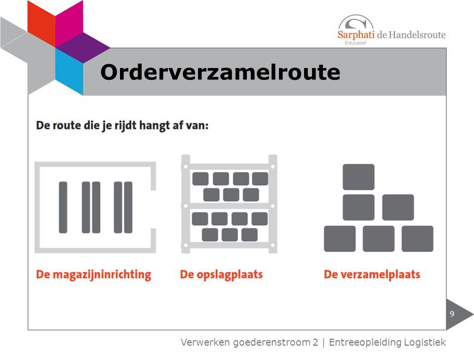 9 Verwerken goederenstroom 2 | Entreeopleiding Logistiek Orderverzamelroute