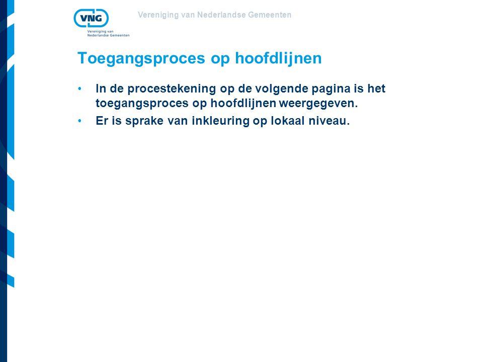 Vereniging van Nederlandse Gemeenten Toegangsproces op hoofdlijnen In de procestekening op de volgende pagina is het toegangsproces op hoofdlijnen weergegeven.
