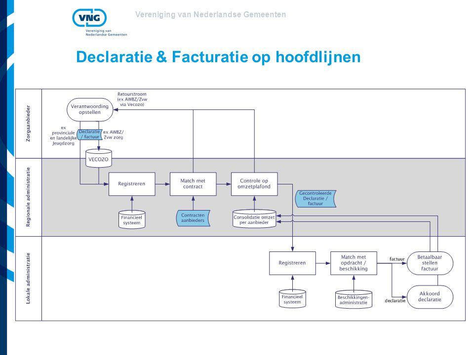 Vereniging van Nederlandse Gemeenten Declaratie & Facturatie op hoofdlijnen