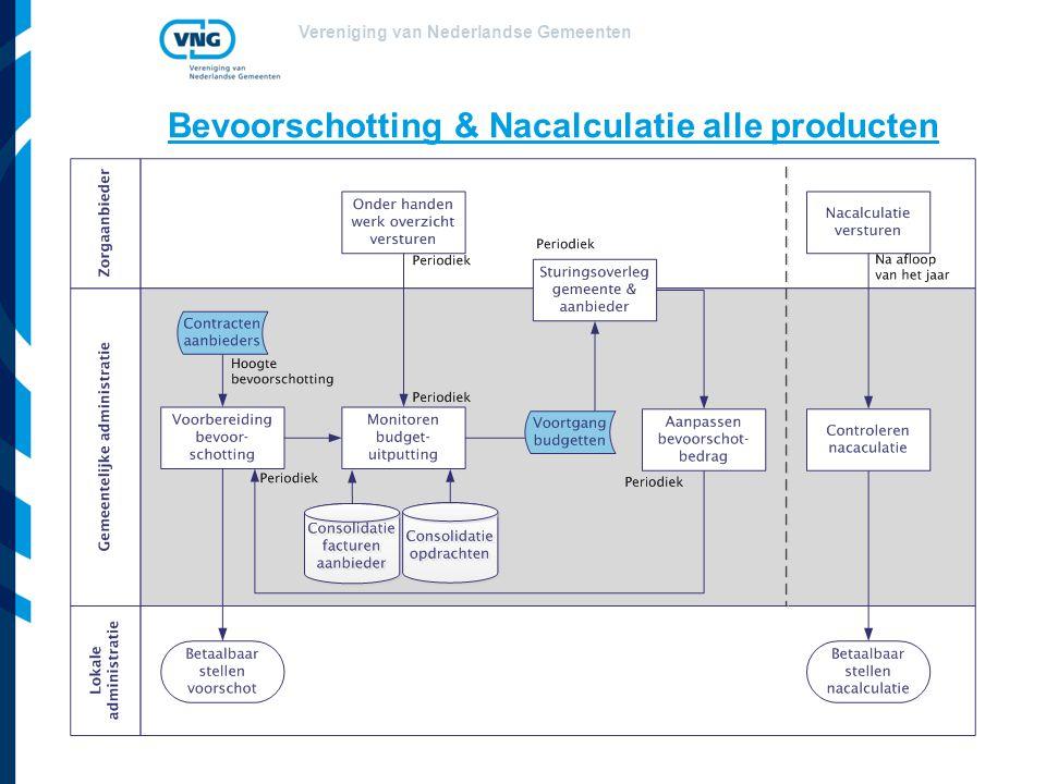 Vereniging van Nederlandse Gemeenten Bevoorschotting & Nacalculatie alle producten