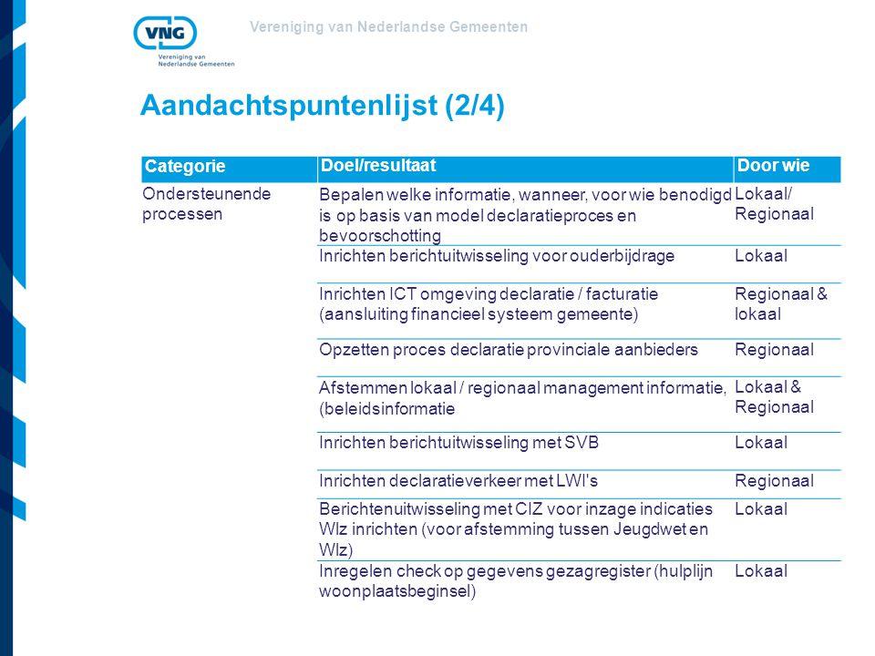 Vereniging van Nederlandse Gemeenten Aandachtspuntenlijst (2/4) CategorieDoel/resultaatDoor wie Ondersteunende processen Bepalen welke informatie, wanneer, voor wie benodigd is op basis van model declaratieproces en bevoorschotting Lokaal/ Regionaal Inrichten berichtuitwisseling voor ouderbijdrageLokaal Inrichten ICT omgeving declaratie / facturatie (aansluiting financieel systeem gemeente) Regionaal & lokaal Opzetten proces declaratie provinciale aanbiedersRegionaal Afstemmen lokaal / regionaal management informatie, (beleidsinformatie Lokaal & Regionaal Inrichten berichtuitwisseling met SVBLokaal Inrichten declaratieverkeer met LWI sRegionaal Berichtenuitwisseling met CIZ voor inzage indicaties Wlz inrichten (voor afstemming tussen Jeugdwet en Wlz) Lokaal Inregelen check op gegevens gezagregister (hulplijn woonplaatsbeginsel) Lokaal