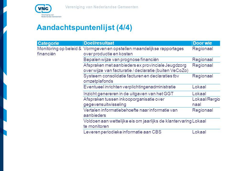 Vereniging van Nederlandse Gemeenten Aandachtspuntenlijst (4/4) CategorieDoel/resultaatDoor wie Monitoring op beleid & financiën Vormgeven en opstelle