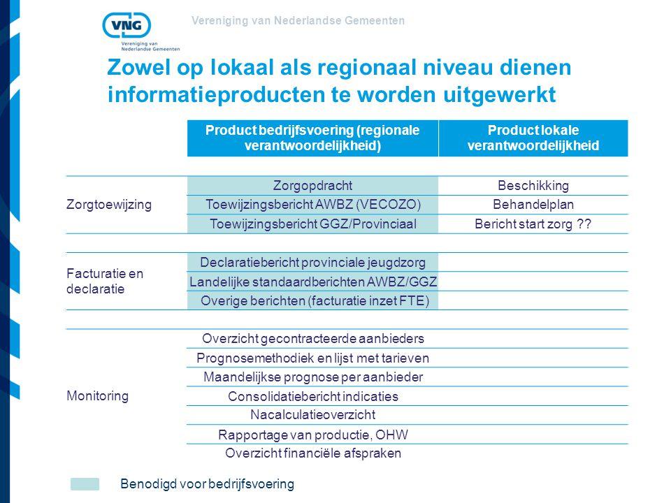 Vereniging van Nederlandse Gemeenten Zowel op lokaal als regionaal niveau dienen informatieproducten te worden uitgewerkt Product bedrijfsvoering (regionale verantwoordelijkheid) Product lokale verantwoordelijkheid Zorgtoewijzing ZorgopdrachtBeschikking Toewijzingsbericht AWBZ (VECOZO)Behandelplan Toewijzingsbericht GGZ/ProvinciaalBericht start zorg ?.