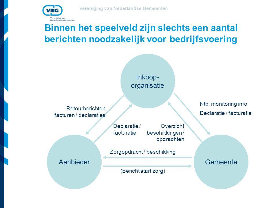 Vereniging van Nederlandse Gemeenten Binnen het speelveld zijn slechts een aantal berichten noodzakelijk voor bedrijfsvoering Inkoop- organisatie Aanb
