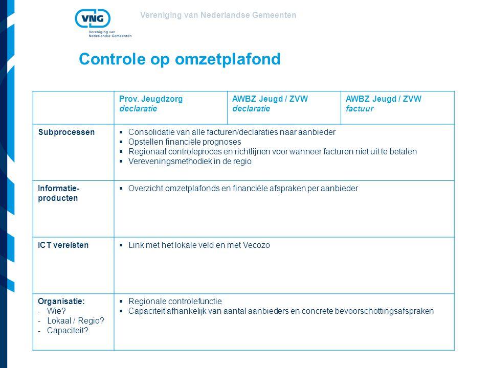 Vereniging van Nederlandse Gemeenten Controle op omzetplafond Prov. Jeugdzorg declaratie AWBZ Jeugd / ZVW declaratie AWBZ Jeugd / ZVW factuur Subproce