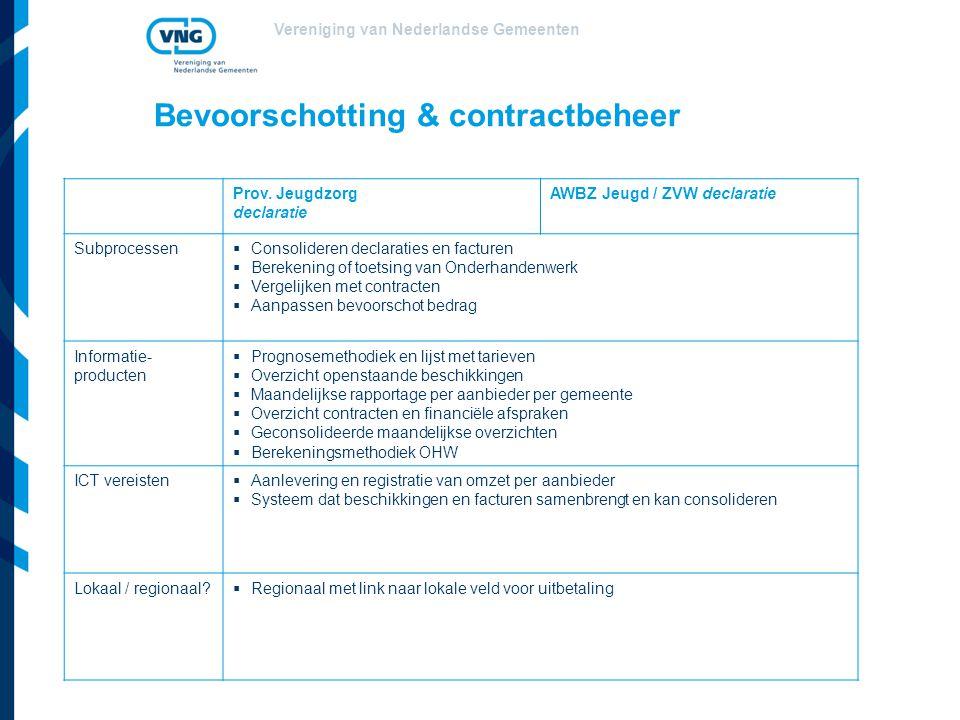 Vereniging van Nederlandse Gemeenten Bevoorschotting & contractbeheer Prov. Jeugdzorg declaratie AWBZ Jeugd / ZVW declaratie Subprocessen  Consolider