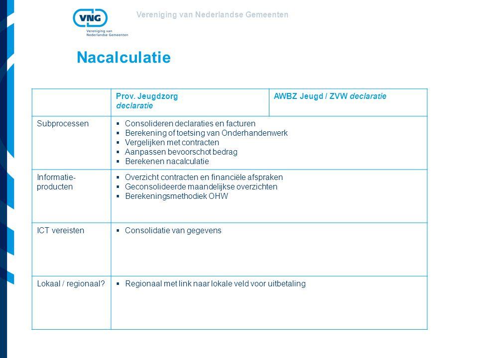 Vereniging van Nederlandse Gemeenten Nacalculatie Prov. Jeugdzorg declaratie AWBZ Jeugd / ZVW declaratie Subprocessen  Consolideren declaraties en fa
