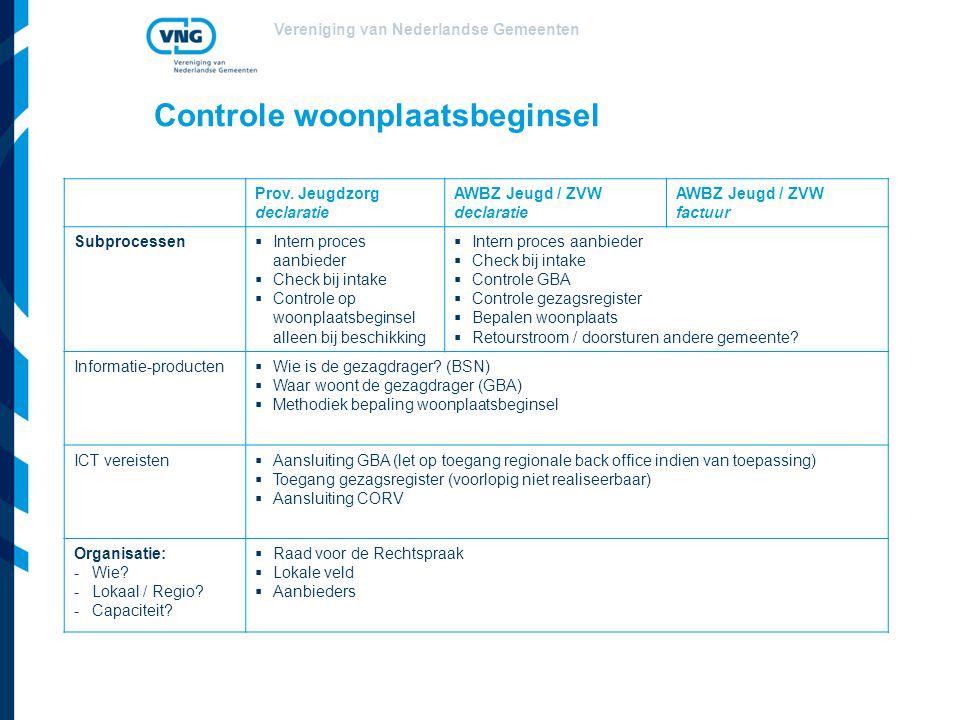 Vereniging van Nederlandse Gemeenten Controle woonplaatsbeginsel Prov.