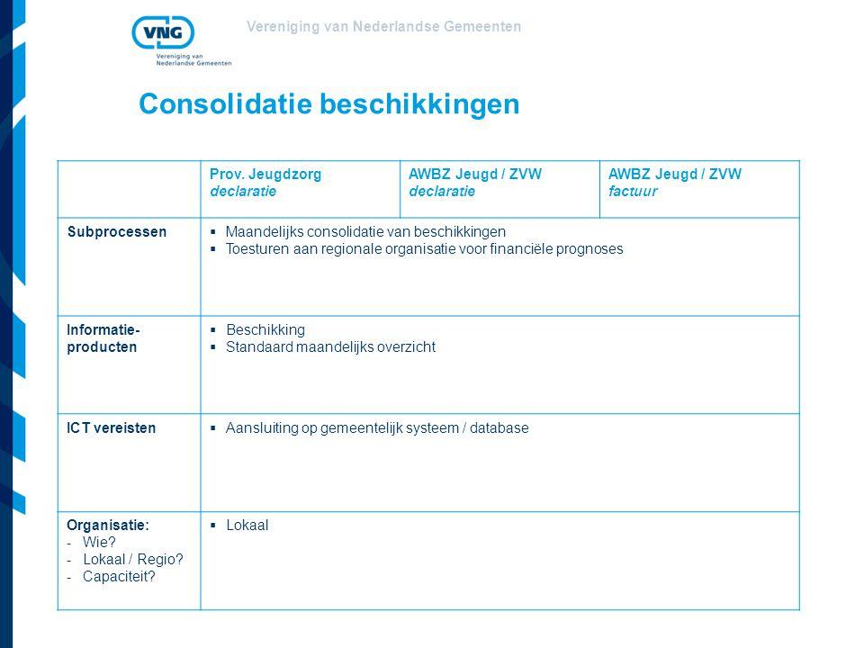 Vereniging van Nederlandse Gemeenten Consolidatie beschikkingen Prov. Jeugdzorg declaratie AWBZ Jeugd / ZVW declaratie AWBZ Jeugd / ZVW factuur Subpro