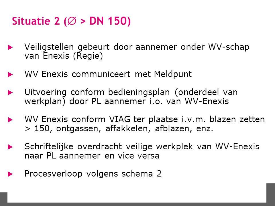 INTERN GEBRUIK11  Veiligstellen gebeurt door aannemer onder WV-schap van Enexis (Regie)  WV Enexis communiceert met Meldpunt  Uitvoering conform be