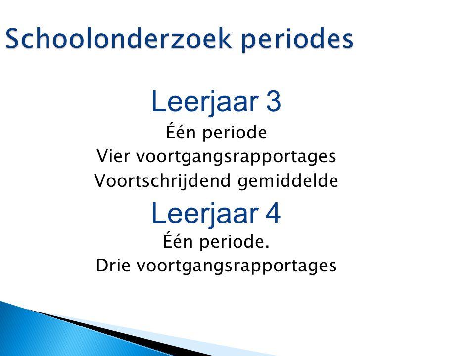 Schoolonderzoek periodes Leerjaar 3 Één periode Vier voortgangsrapportages Voortschrijdend gemiddelde Leerjaar 4 Één periode. Drie voortgangsrapportag