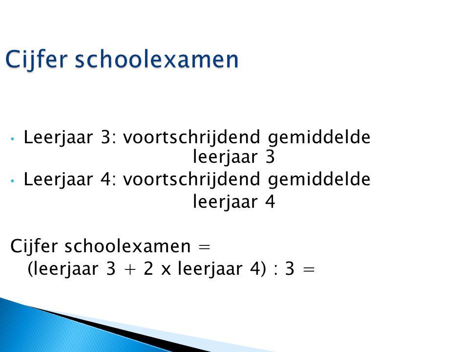 Cijfer schoolexamen Leerjaar 3: voortschrijdend gemiddelde leerjaar 3 Leerjaar 4: voortschrijdend gemiddelde leerjaar 4 Cijfer schoolexamen = (leerjaa