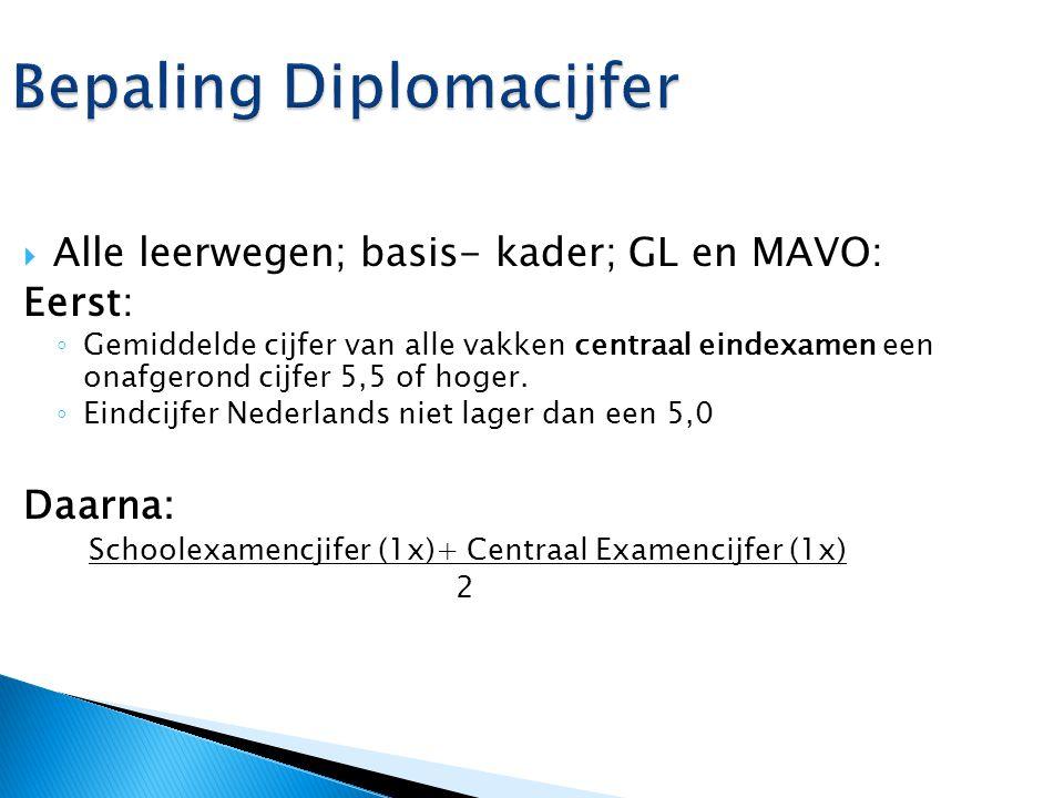 Bepaling Diplomacijfer  Alle leerwegen; basis- kader; GL en MAVO: Eerst: ◦ Gemiddelde cijfer van alle vakken centraal eindexamen een onafgerond cijfe