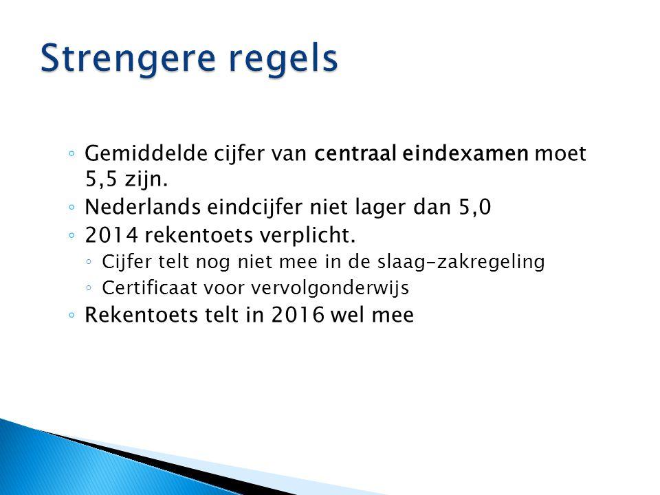 ◦ Gemiddelde cijfer van centraal eindexamen moet 5,5 zijn. ◦ Nederlands eindcijfer niet lager dan 5,0 ◦ 2014 rekentoets verplicht. ◦ Cijfer telt nog n