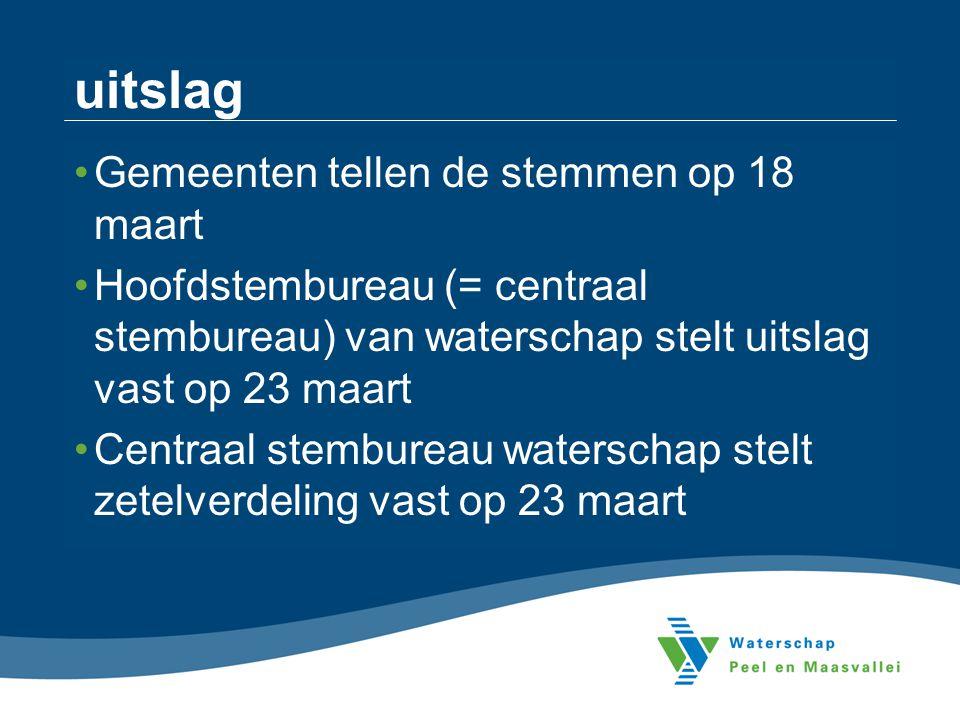 uitslag Gemeenten tellen de stemmen op 18 maart Hoofdstembureau (= centraal stembureau) van waterschap stelt uitslag vast op 23 maart Centraal stembur