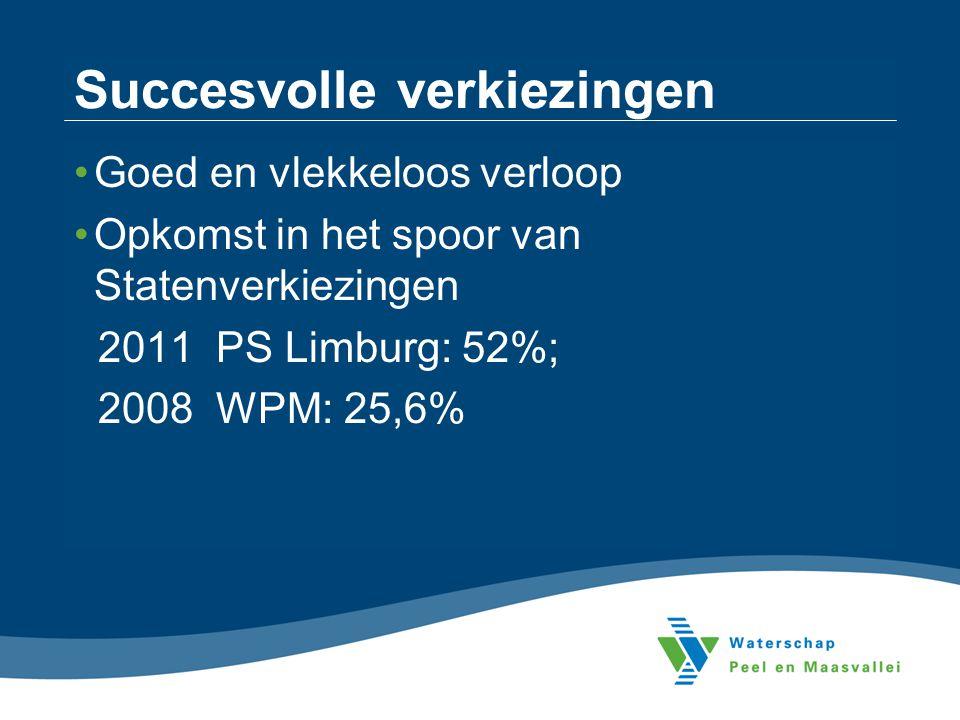 Succesvolle verkiezingen Goed en vlekkeloos verloop Opkomst in het spoor van Statenverkiezingen 2011 PS Limburg: 52%; 2008 WPM: 25,6%