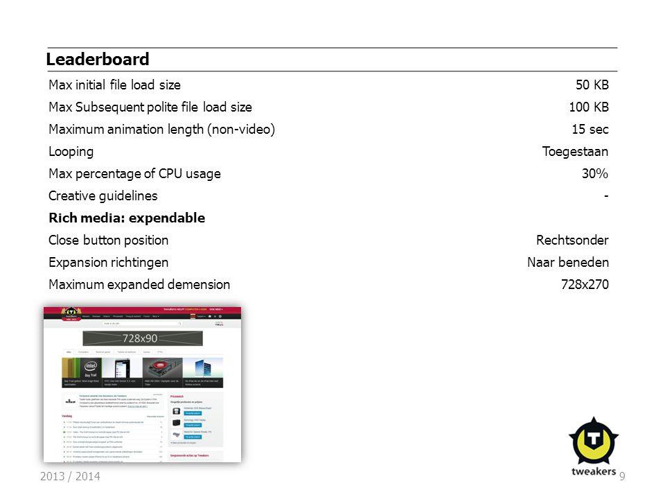2013 / 20149 Leaderboard