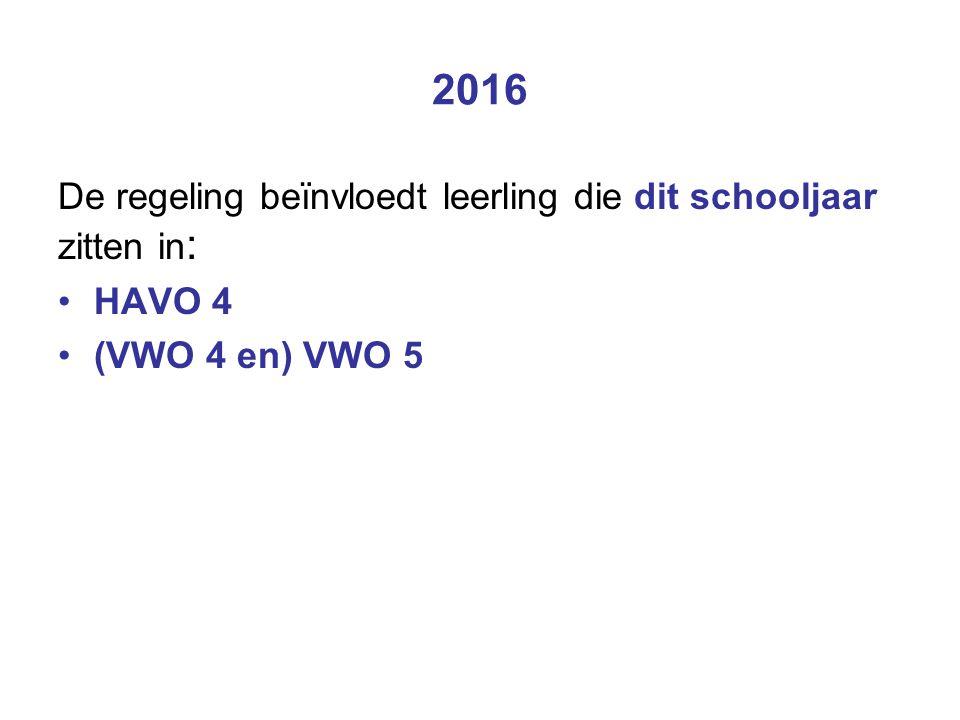 2016 De regeling beïnvloedt leerling die dit schooljaar zitten in : HAVO 4 (VWO 4 en) VWO 5