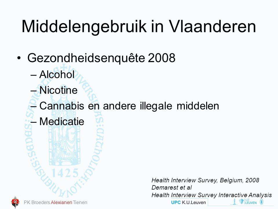 Middelengebruik in Vlaanderen Abstinent - occasioneel 1-7 E /wk8-14 E /wk15-21 E /wk22+ E /wk 26.629.920.712.510.4 43.937.311.74.52.6 Health Interview Survey, Belgium, 2008 Demarest et al Health Interview Survey Interactive Analysis PK Broeders Alexianen Tienen