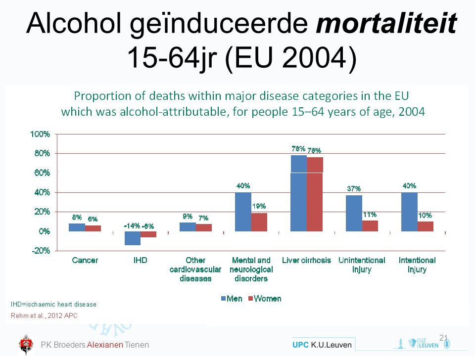 Alcohol geïnduceerde mortaliteit 15-64jr (EU 2004) 21 PK Broeders Alexianen Tienen