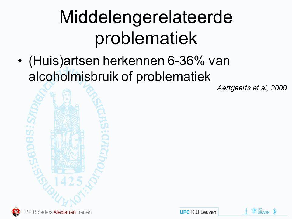 Middelengerelateerde problematiek (Huis)artsen herkennen 6-36% van alcoholmisbruik of problematiek Aertgeerts et al, 2000 PK Broeders Alexianen Tienen