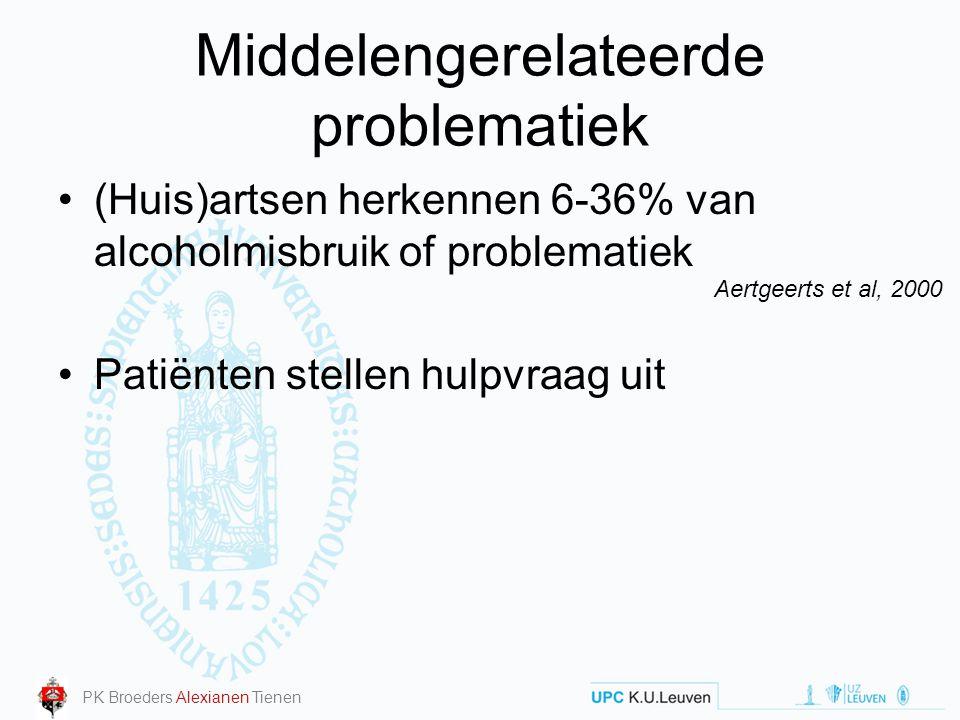 Middelengerelateerde problematiek (Huis)artsen herkennen 6-36% van alcoholmisbruik of problematiek Patiënten stellen hulpvraag uit Aertgeerts et al, 2