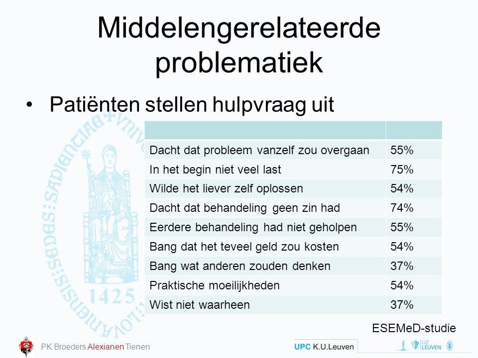 Middelengerelateerde problematiek Dacht dat probleem vanzelf zou overgaan55% In het begin niet veel last75% Wilde het liever zelf oplossen54% Dacht da