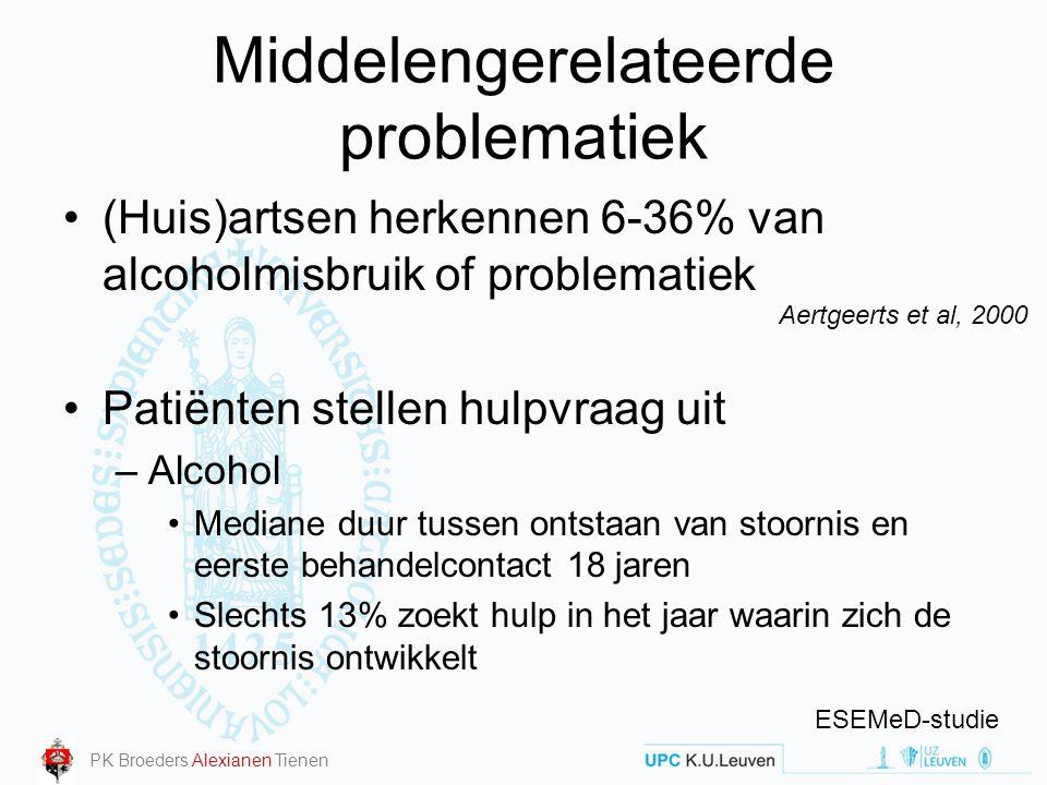 Middelengerelateerde problematiek (Huis)artsen herkennen 6-36% van alcoholmisbruik of problematiek Patiënten stellen hulpvraag uit –Alcohol Mediane du