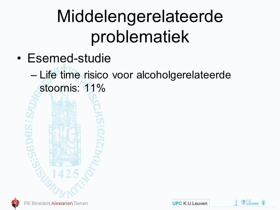 Middelengerelateerde problematiek Esemed-studie –Life time risico voor alcoholgerelateerde stoornis: 11% PK Broeders Alexianen Tienen