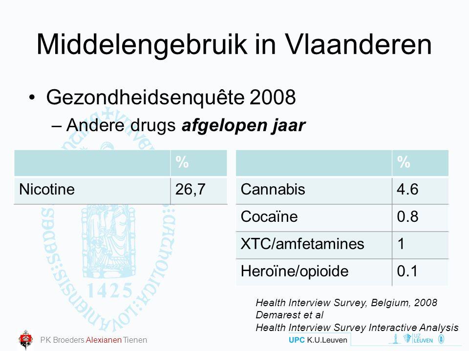 Middelengebruik in Vlaanderen Gezondheidsenquête 2008 –Andere drugs afgelopen jaar % Cannabis4.6 Cocaïne0.8 XTC/amfetamines1 Heroïne/opioide0.1 Health