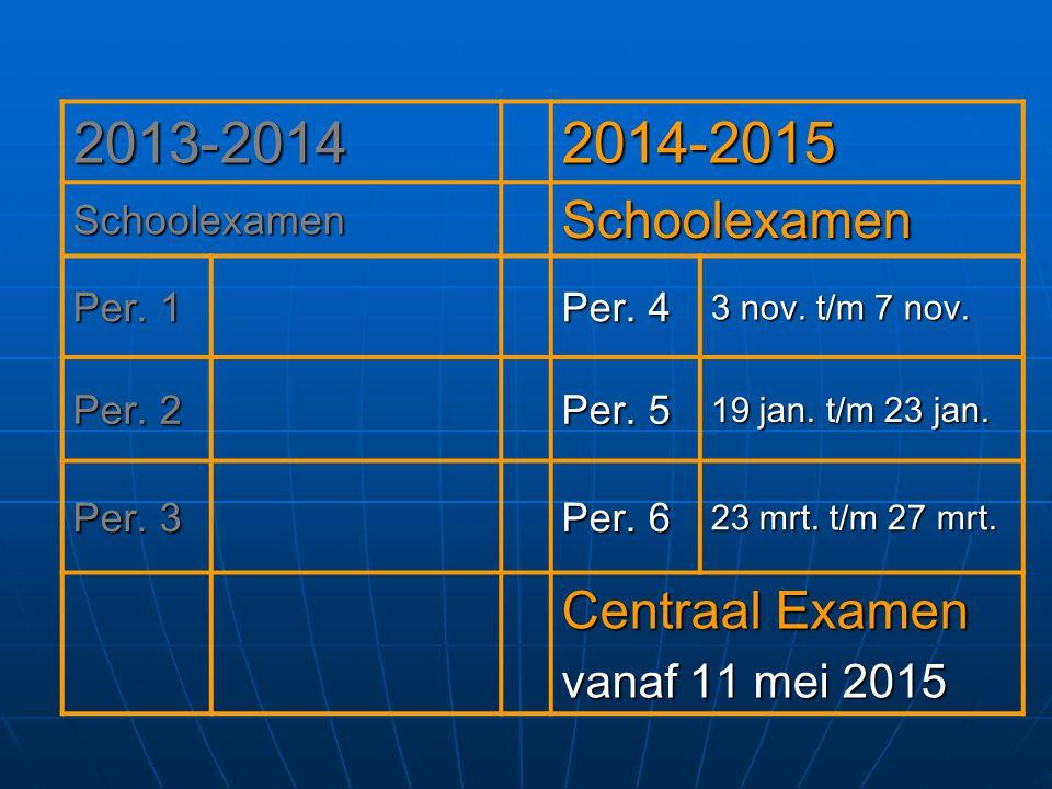 2013-20142014-2015 SchoolexamenSchoolexamen Per.1 Per.
