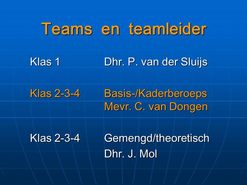 Teams en teamleider Klas 1Dhr.P. van der Sluijs Klas 2-3-4 Basis-/Kaderberoeps Mevr.