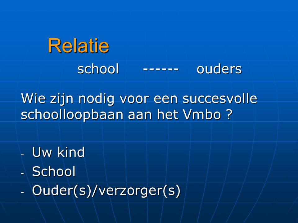 Relatie school ------ouders Wie zijn nodig voor een succesvolle schoolloopbaan aan het Vmbo .