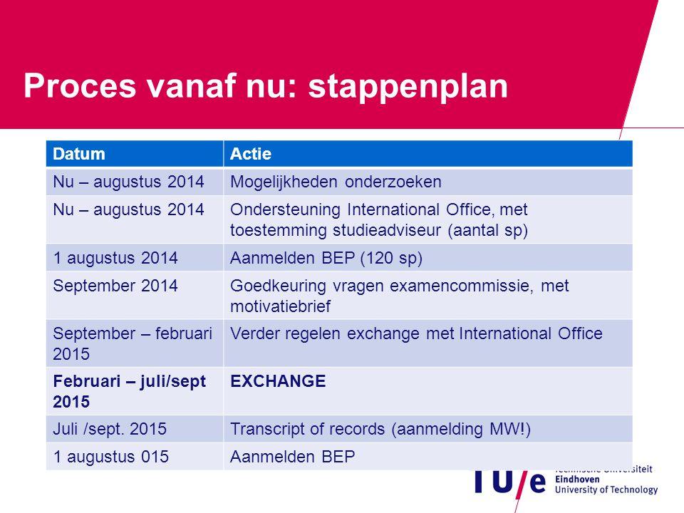 Proces vanaf nu: stappenplan DatumActie Nu – augustus 2014Mogelijkheden onderzoeken Nu – augustus 2014Ondersteuning International Office, met toestemm