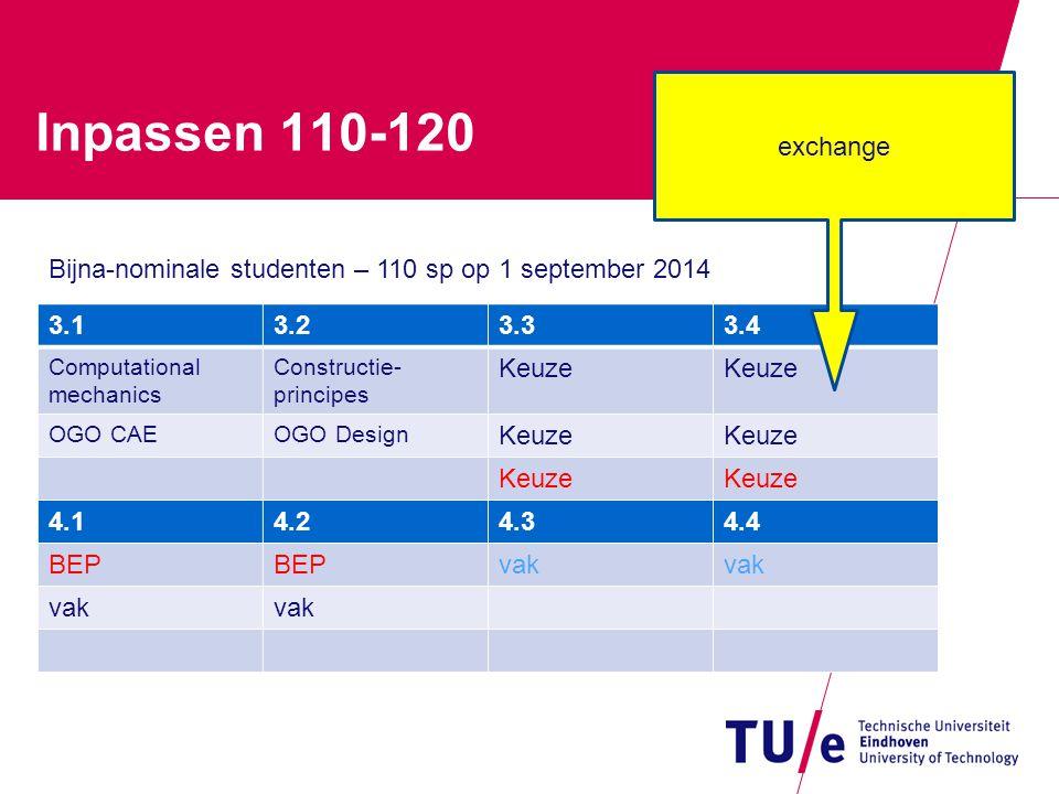 Eisen exchangeprogramma Totale keuzeruimte moet een coherent geheel zijn Voldoende niveau: Bij een universiteit, dus geen HBO 2 e en 3 e jaars vakken Geen overlap met vakken uit het TU/e programma Exchange heeft toegevoegde waarde: motivatie