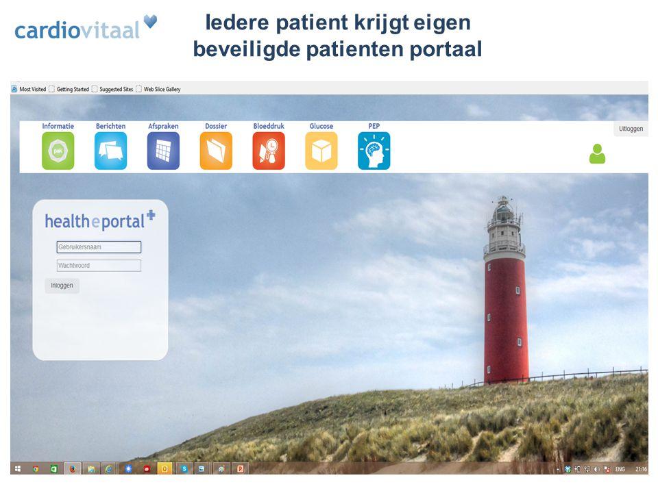 Iedere patient krijgt eigen beveiligde patienten portaal