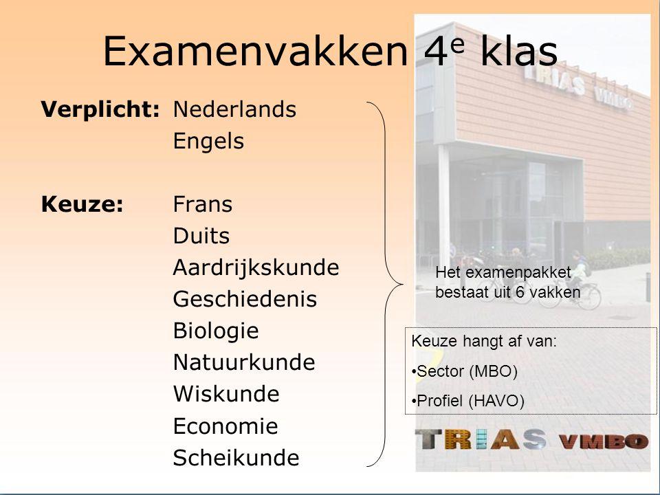 Examenvakken 4 e klas Verplicht:Nederlands Engels Keuze:Frans Duits Aardrijkskunde Geschiedenis Biologie Natuurkunde Wiskunde Economie Scheikunde Het