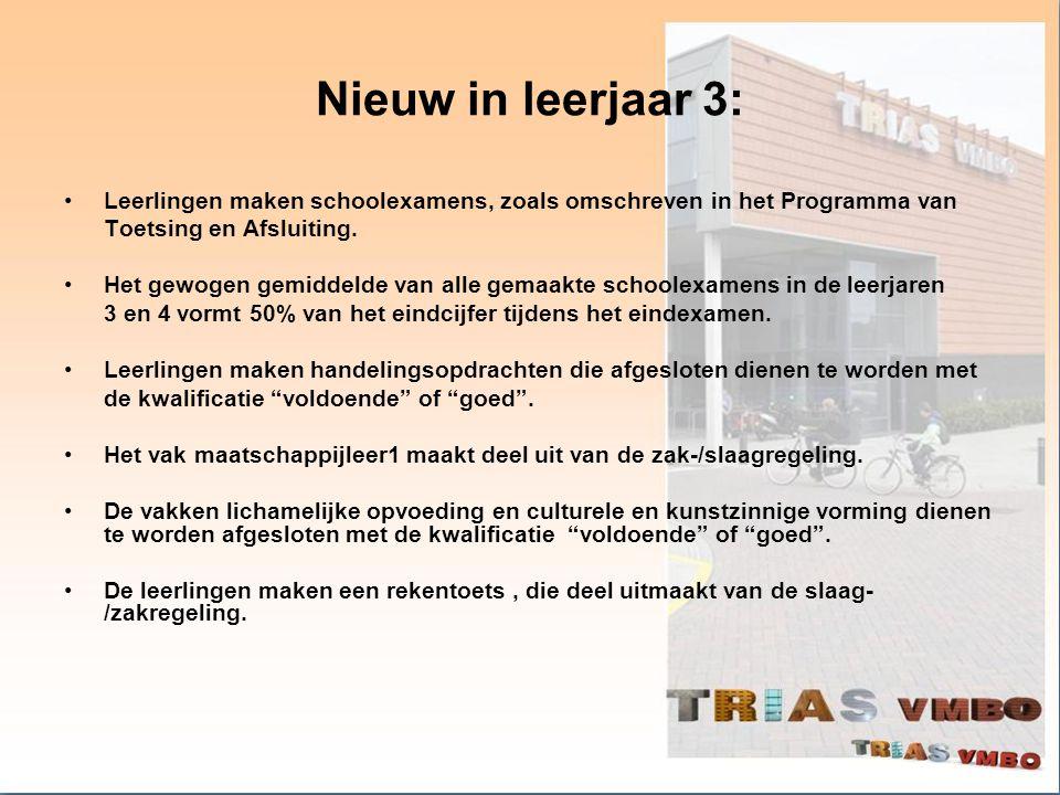 TL 6 vakken Verplicht: Nederlands & Engels Techniek = Wiskunde + Nask1 (natuurkunde) + twee vakken Economie = (Wiskunde) + economie + (Frans/Duits) + twee vakken Z&W = (Wiskunde) + Biologie + twee vakken HAVO = Nederlands, Engels, …………… 29 januari voorlichting!