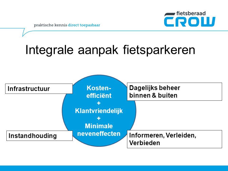Kosten- efficiënt + Klantvriendelijk + Minimale neveneffecten Integrale aanpak fietsparkeren Infrastructuur Dagelijks beheer binnen & buiten Instandho