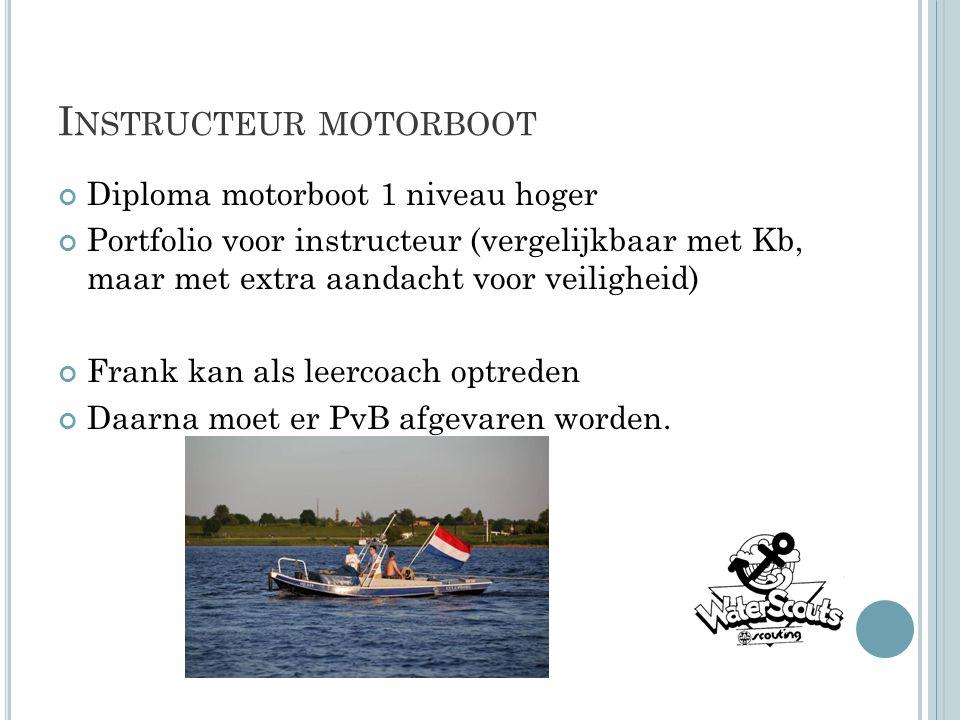 I NSTRUCTEUR MOTORBOOT Diploma motorboot 1 niveau hoger Portfolio voor instructeur (vergelijkbaar met Kb, maar met extra aandacht voor veiligheid) Fra