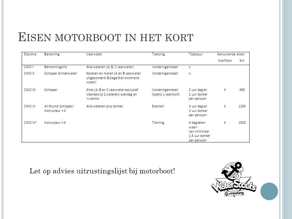I NSTRUCTEUR MOTORBOOT Diploma motorboot 1 niveau hoger Portfolio voor instructeur (vergelijkbaar met Kb, maar met extra aandacht voor veiligheid) Frank kan als leercoach optreden Daarna moet er PvB afgevaren worden.