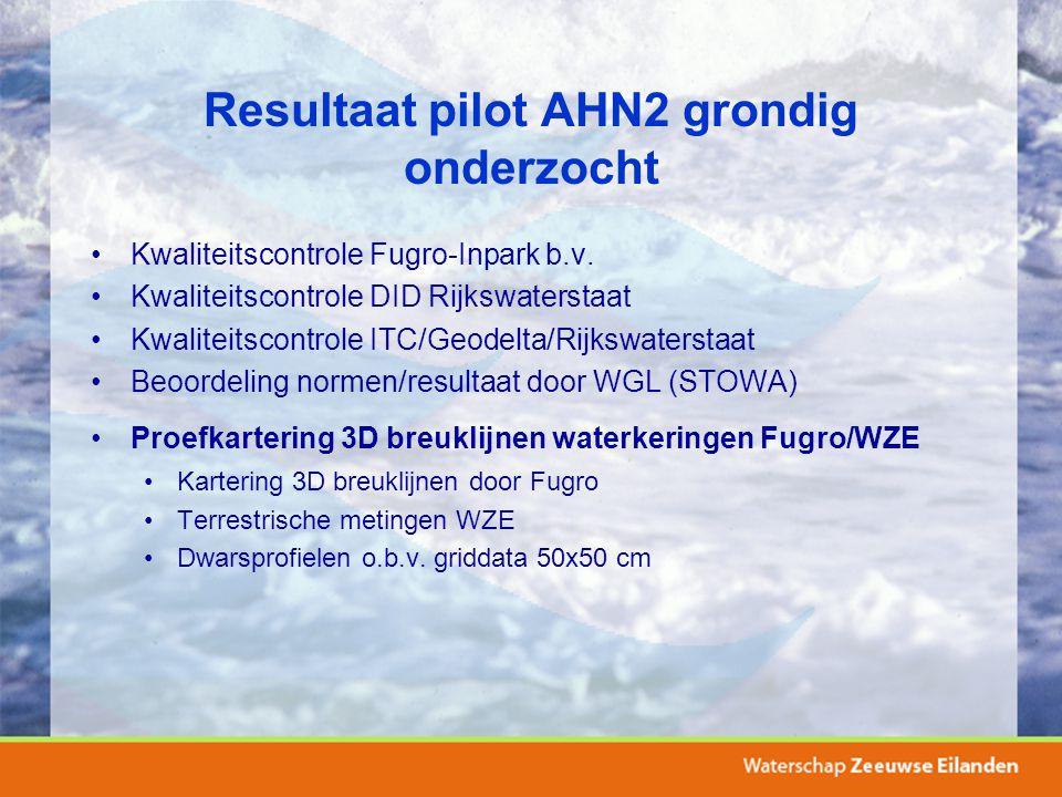 Resultaat pilot AHN2 grondig onderzocht Kwaliteitscontrole Fugro-Inpark b.v. Kwaliteitscontrole DID Rijkswaterstaat Kwaliteitscontrole ITC/Geodelta/Ri