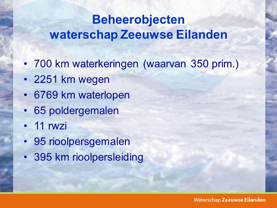 Beheerobjecten waterschap Zeeuwse Eilanden 700 km waterkeringen (waarvan 350 prim.) 2251 km wegen 6769 km waterlopen 65 poldergemalen 11 rwzi 95 riool