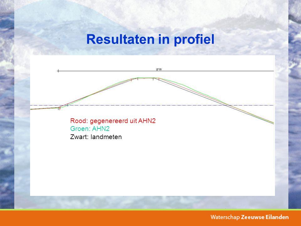 Resultaten in profiel Rood: gegenereerd uit AHN2 Groen: AHN2 Zwart: landmeten