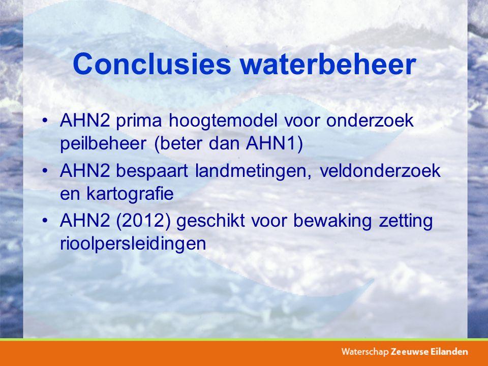 Conclusies waterbeheer AHN2 prima hoogtemodel voor onderzoek peilbeheer (beter dan AHN1) AHN2 bespaart landmetingen, veldonderzoek en kartografie AHN2